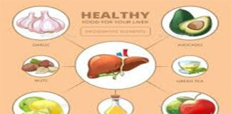 Healthy Food for liver